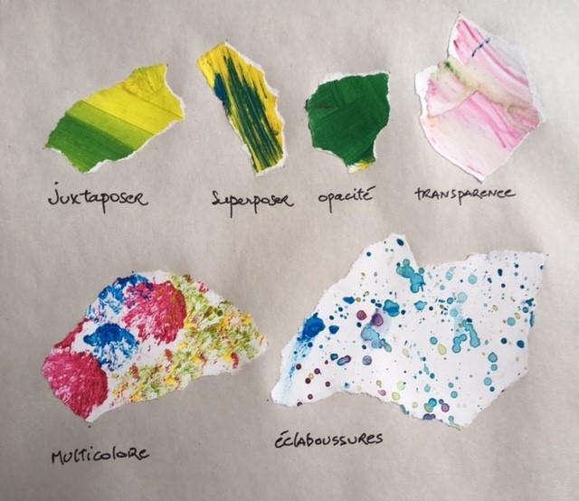 dessin papiers colorés