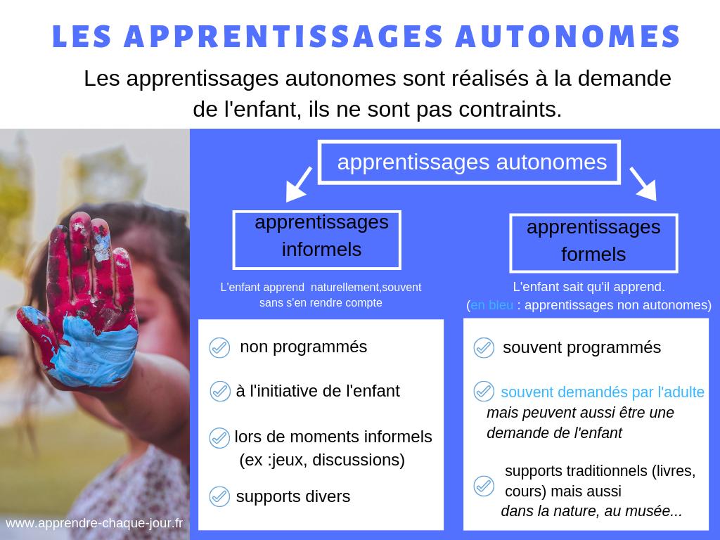 les apprentissages autonomes